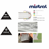 Mistral Adventure Edition 11.5 x 31 inflatable